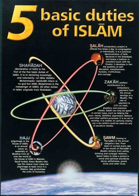 The 5 Basic Duties of Islam