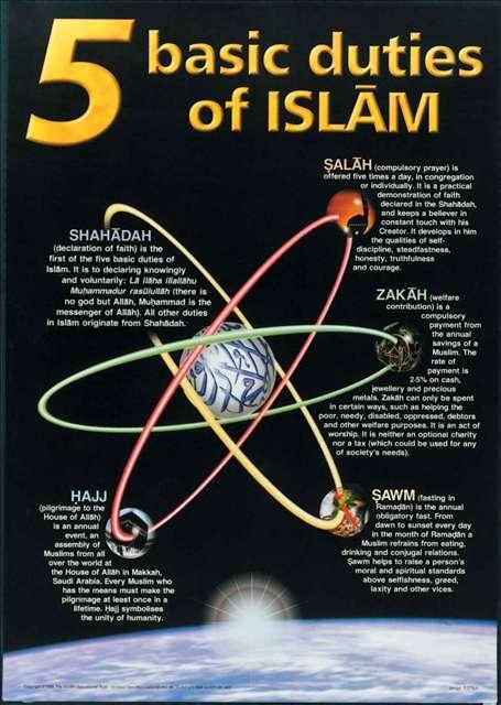 The 5 Basic Duties of Islam